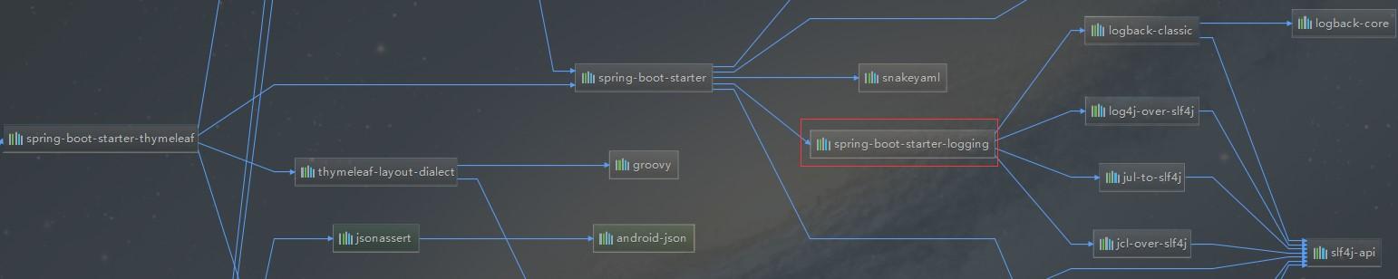 Spring Boot干货系列:(七)默认日志logback配置解析  嘟嘟独立博客